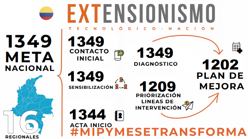 extensionismo.png